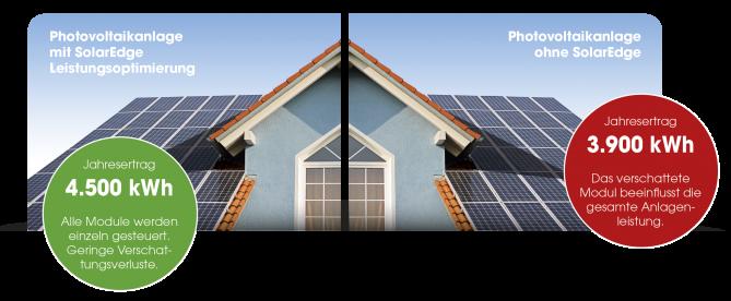 SolarEdge-Vergleich3