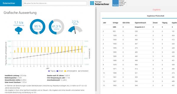 Solarrechner Thüringen Ergebnisbild