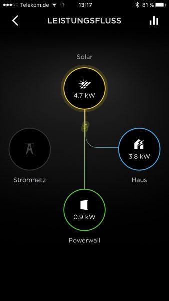 Monitoring der Tesla Powerwall 2.0