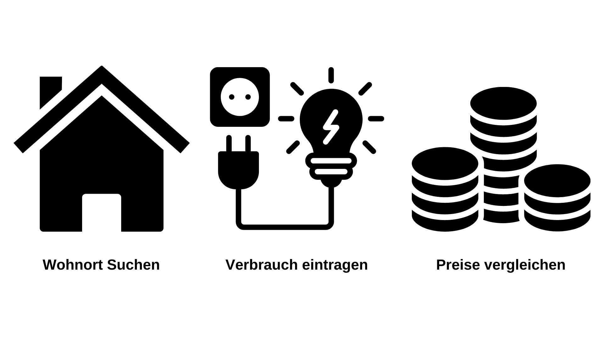 Der Ökostrom Thüringen Tarirrechner in 3 einfachen Schritten erklärt